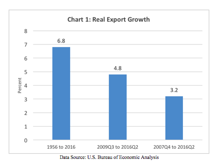 chart-1-trade
