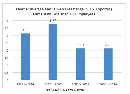 chart-6-trade