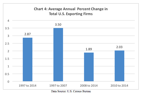 chart-4-trade