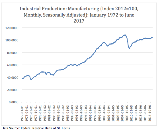 Manufacturing Data is Encouraging: Progress on Key Policies Will Provide Further Boost